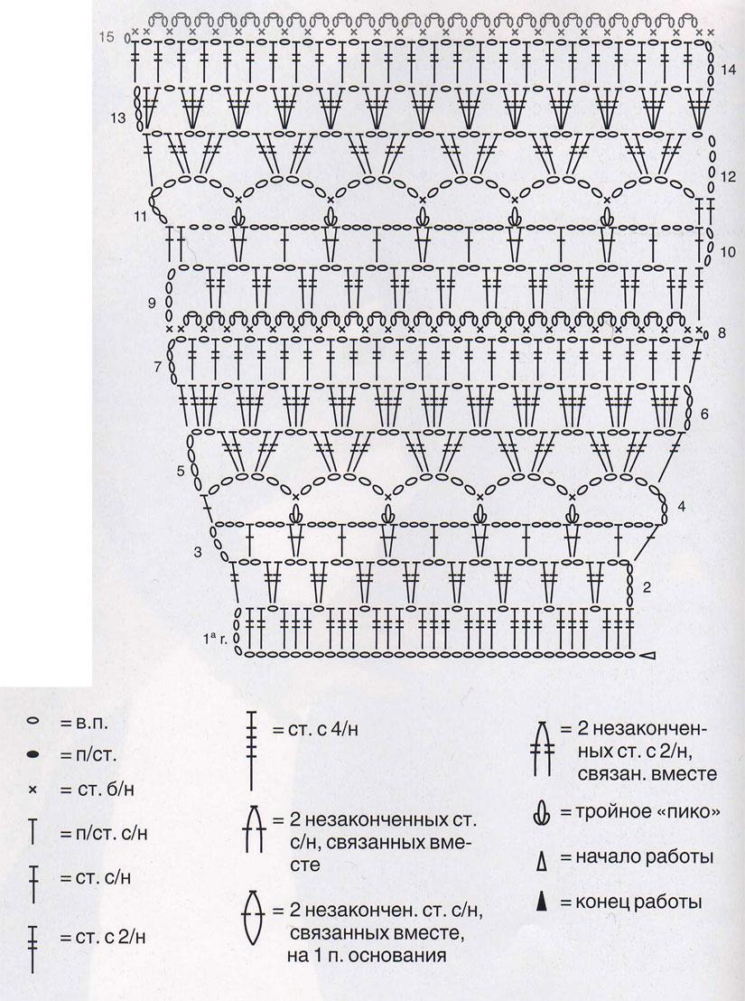 Описание вязания крючком рукава